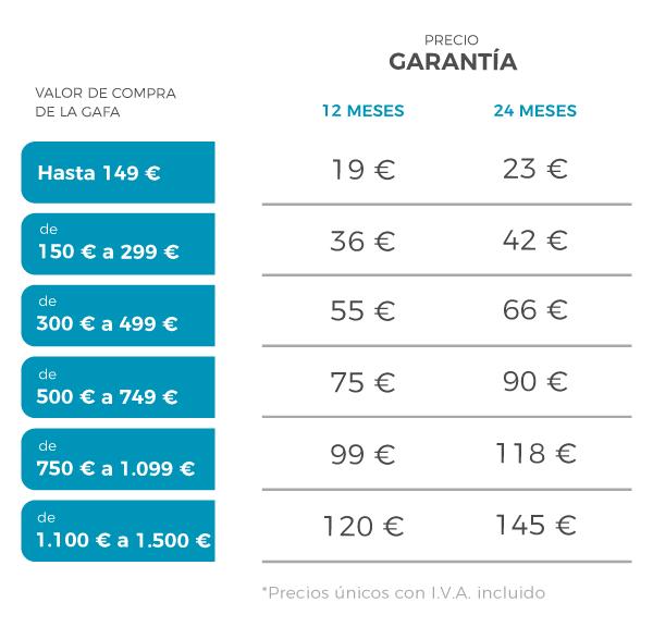 precios_garantia_checkme_opticas_grow-up-services